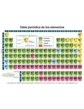 TABLA PERIODICA PEQUEÑA 15